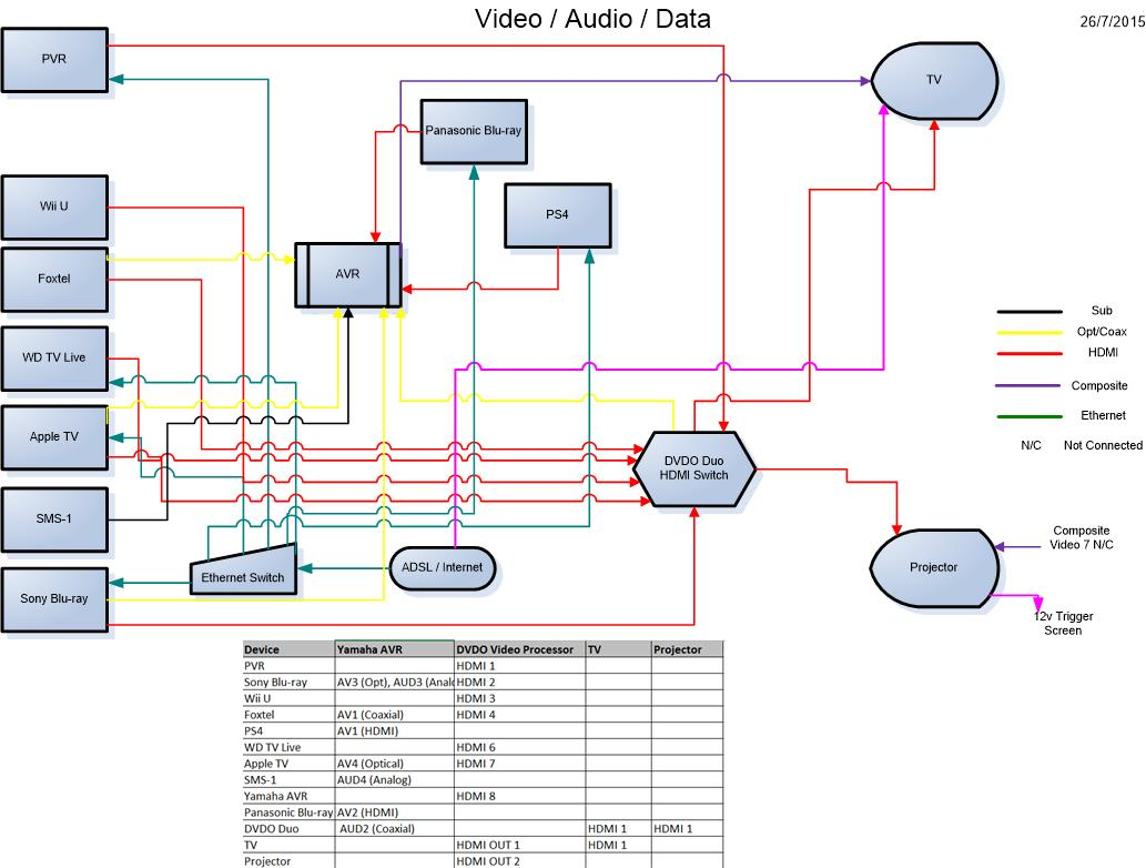 ht_wiring_video_audio_data_large xantech ir receiver wiring diagram wiring diagrams speakercraft ir receiver wiring diagram at gsmportal.co