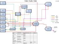 ht_wiring_video_audio_data_small Xantech Ir Sensor Wiring Diagram on